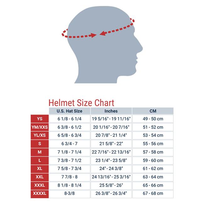 Gmax size chart
